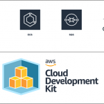 💸 Deploy low cost ECS tasks based on SQS queue size with AWS CDK